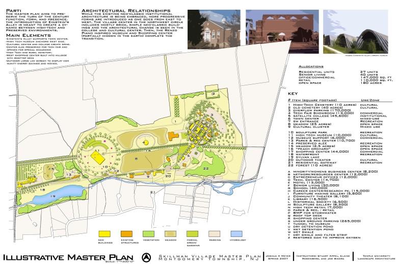 Illustrative Master Plan copy